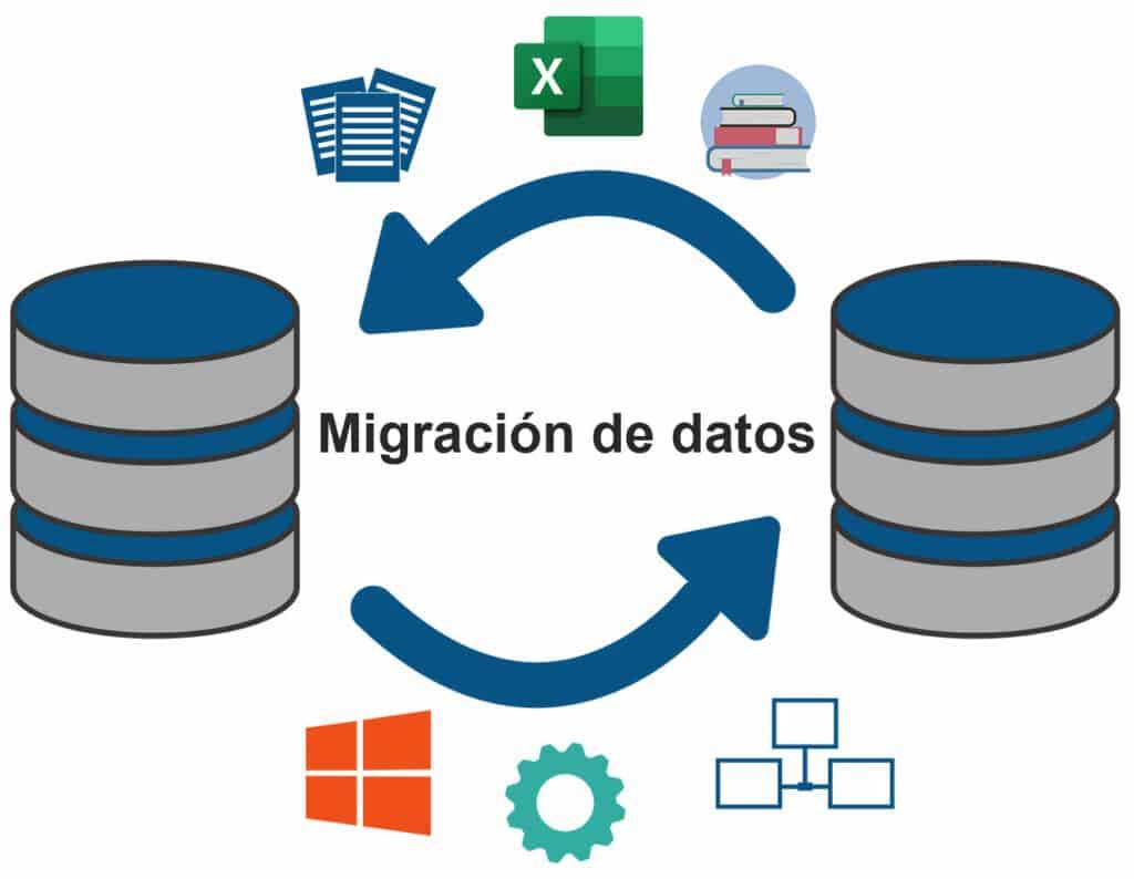 Migración de datos al programa gestión de bibliotecas